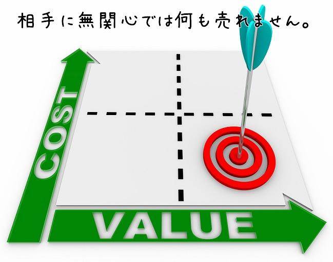 価値基準を明確にしよう