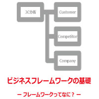 デキる人は意識している、会社を成長させる『フレームワーク』とは?!